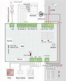 rs485 e01 single door access control view access