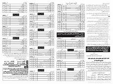 fees details of aiou for autumn 2014 for all programs ba