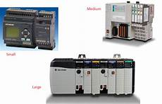 what are the categories and variations of a programmable logic controller quora