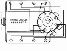 what is the firing order for 1998 vortec 5 7l engine no 4 cylinder location