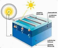 wie funktionieren solarzellen photovoltaik