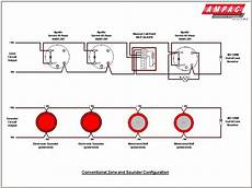 class b fire alarm wiring diagram free wiring diagram