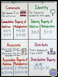 properties of addition worksheets for grade 2 9549 crafting connections math properties connecting with the terms
