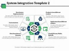 system products ppt video online system integration ppt show powerpoint slides diagrams themes for ppt presentations