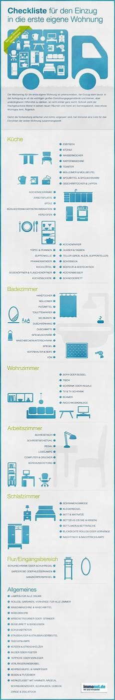 Die Besten Erste Wohnung Checkliste Beste Wohnkultur