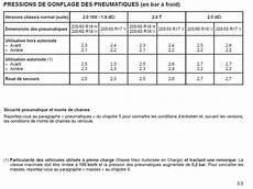 Sc 233 Nic Ii Pneumatiques Indice De Vitesse Homologu 233