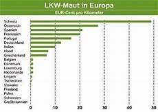 Lkw Maut Schweiz - europaweite bahnreformen als fitnessprogramm f 252 rs 21