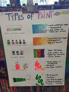 related image art room posters art room art classroom