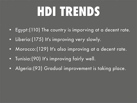 Hdi Rankings