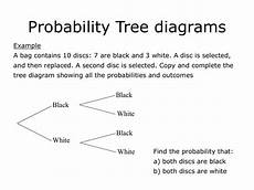probability worksheets tree diagrams 5747 probability tree diagrams