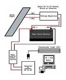 solar powered generator diagram