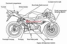 free online car repair manuals download 2006 kia sportage parental controls auto repair manuals free download 2006 honda cbf1000rr oweners manuals