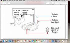 redarc tow pro wiring 150 series pradopoint toyota prado 4x4 landcruiser
