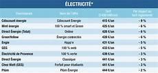 comparer offre electricité comment choisir fournisseur de gaz ou d 233 lectricit 233