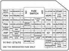 fuse box diagram gt kia optima tf 2011 2015