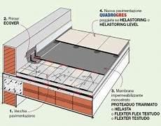 coibentazione terrazzo calpestabile dettaglio stratigrafia rifacimento di terrazze senza