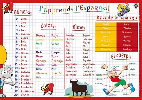 Chiffre En Espagnol