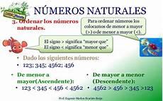 simbolo de los numeros naturales los n 250 meros naturales material did 225 ctico para matem 225 ticas