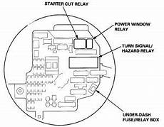 Peugeot Fight X Wiring Diagram by Acura Rl 2000 2002 Wiring Diagrams Fuse Panel