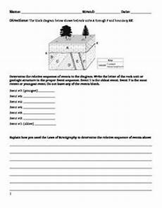 earth science half worksheet 13329 of superposition worksheet middle school search education geology earth space
