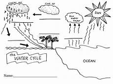 earth science water cycle worksheets 13266 meganghurley ed 554 computers technology in the classroom