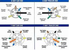 6 and 7 way plugs wiring diagram boat trailer lights