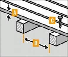 Unterbau Und Unterkonstruktion F 252 R Holzterrassen