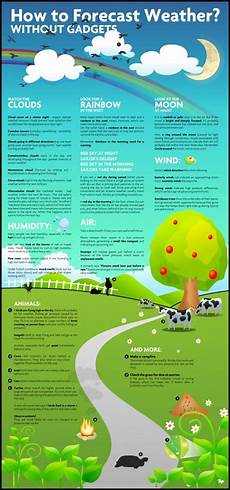 5 present weather and climate how does climate change affect weather climate