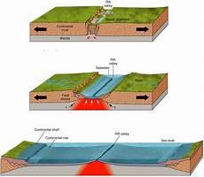 divergent boundaries tectonics website
