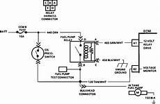 87 blazer radio wiring diagram diagram 2000 chevy blazer fuel diagram version hd quality diagram