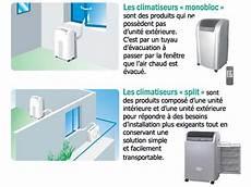 sortie climatiseur mobile climatiseur mobile ch toute la climatisation portable et