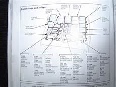 2004 holden commodore vy fuse box diagram basic
