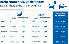 kfz versicherung elektroauto vs benziner 2020 ecomento de