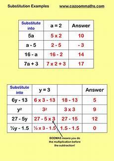 algebra substitution worksheets grade 7 8693 ks3 ks4 substitution maths worksheet substitution maths gcse