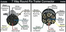 tractor trailer wiring diagram wiringdiagramz com