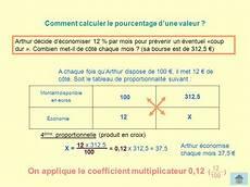 Comment Calculer Pourcentage Maelynn Fr