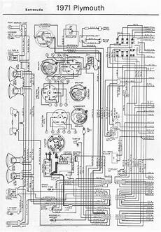 1971 dj5 wire diagram dodge challenger 1971 misc documents wiring diagrams pdf