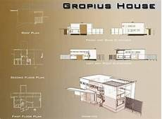 walter gropius theory of design