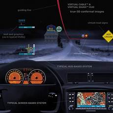 up display wins top navigation prize in munich