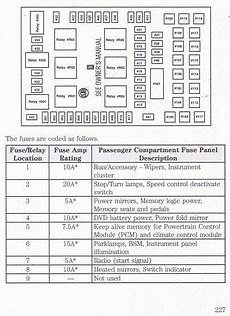 Fuse Box Diagram 2005 Ford F150 by F150online Forums Dilenger S Album Fuse Box Diagram