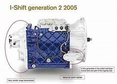 Volvo Truck Automatic Transmission