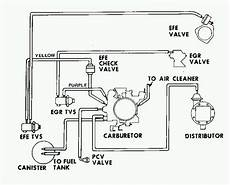free vacuum line diagrams 78impala 305 vacuum lines chevy message forum restoration and repair help