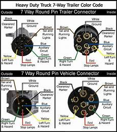 8 wire trailer harness diagram wiring diagram for semi search stuff plugs results and search