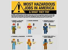list of most dangerous jobs