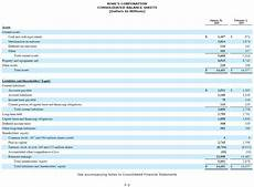 the stockholder s equity section of the balance sheet financial accounting