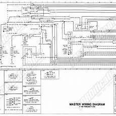 international truck wiring diagram schematic free wiring diagram
