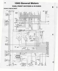 fleetwood water wiring diagram 1983 fleetwood pace arrow owners manuals 1983 general motors vans front sections hi cubes