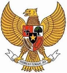 Makna Makna Dari Lambang Negara Indonesia Yakni Garuda