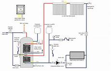 wiring diagram for immersion heater volovets info