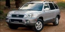 free car manuals to download 2003 hyundai santa fe windshield wipe control hyundai 2003 santa fe owner s manual free service